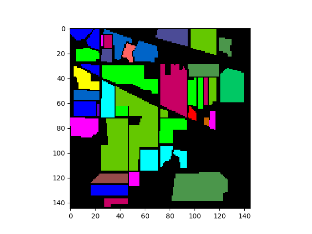 Displaying Data — Spectral Python 0 18 documentation
